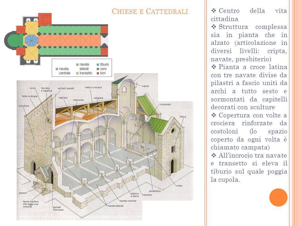 Chiese e Cattedrali Centro della vita cittadina