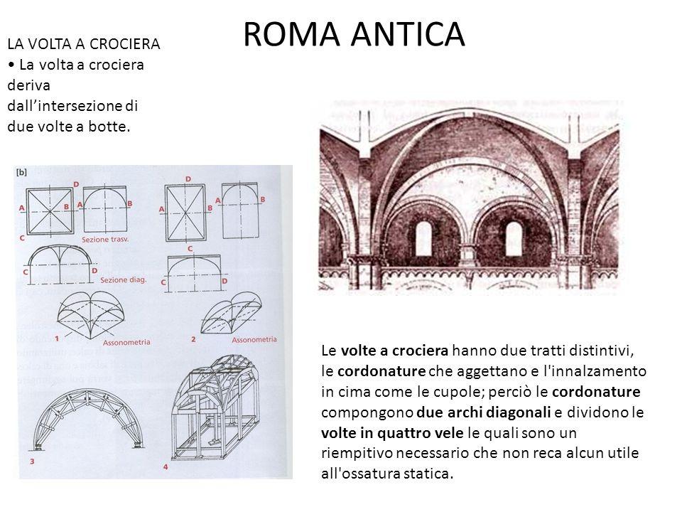 ROMA ANTICA LA VOLTA A CROCIERA • La volta a crociera deriva