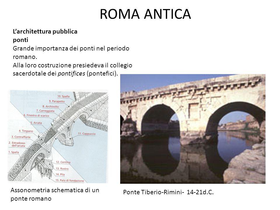 ROMA ANTICA L'architettura pubblica ponti