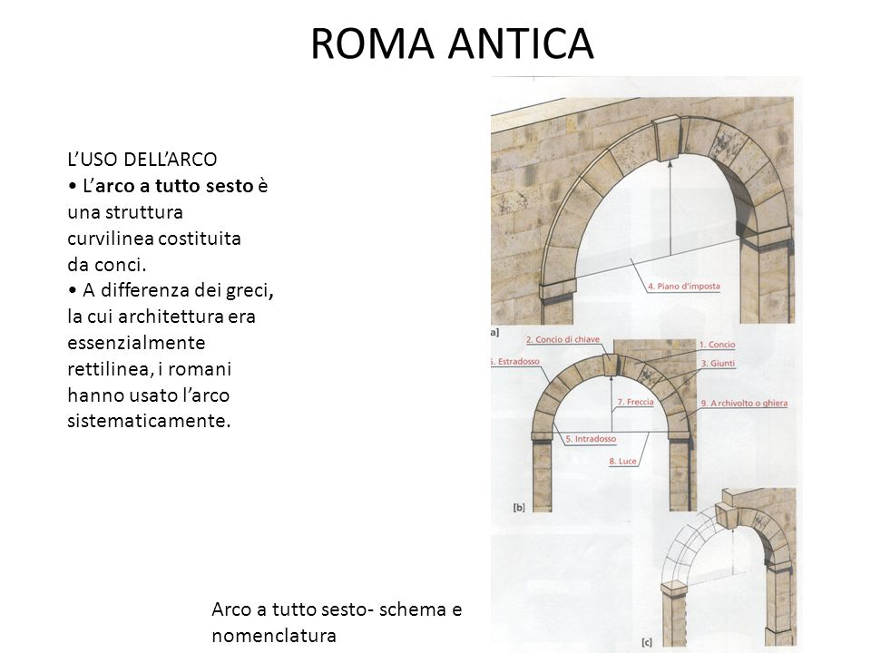 ROMA ANTICA L'USO DELL'ARCO • L'arco a tutto sesto è una struttura