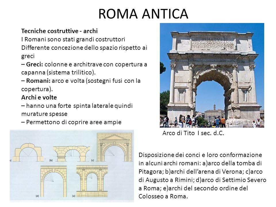 ROMA ANTICA Tecniche costruttive - archi
