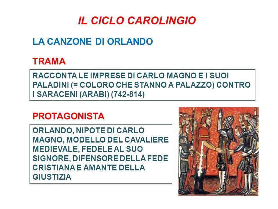 IL CICLO CAROLINGIO LA CANZONE DI ORLANDO TRAMA PROTAGONISTA