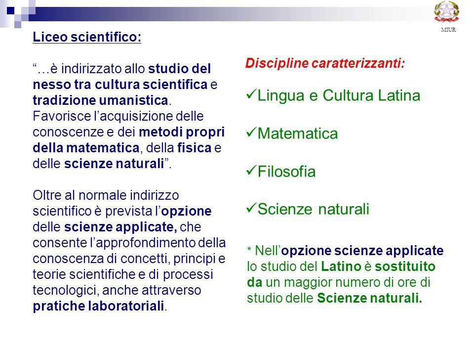 Lingua e Cultura Latina Matematica Filosofia Scienze naturali