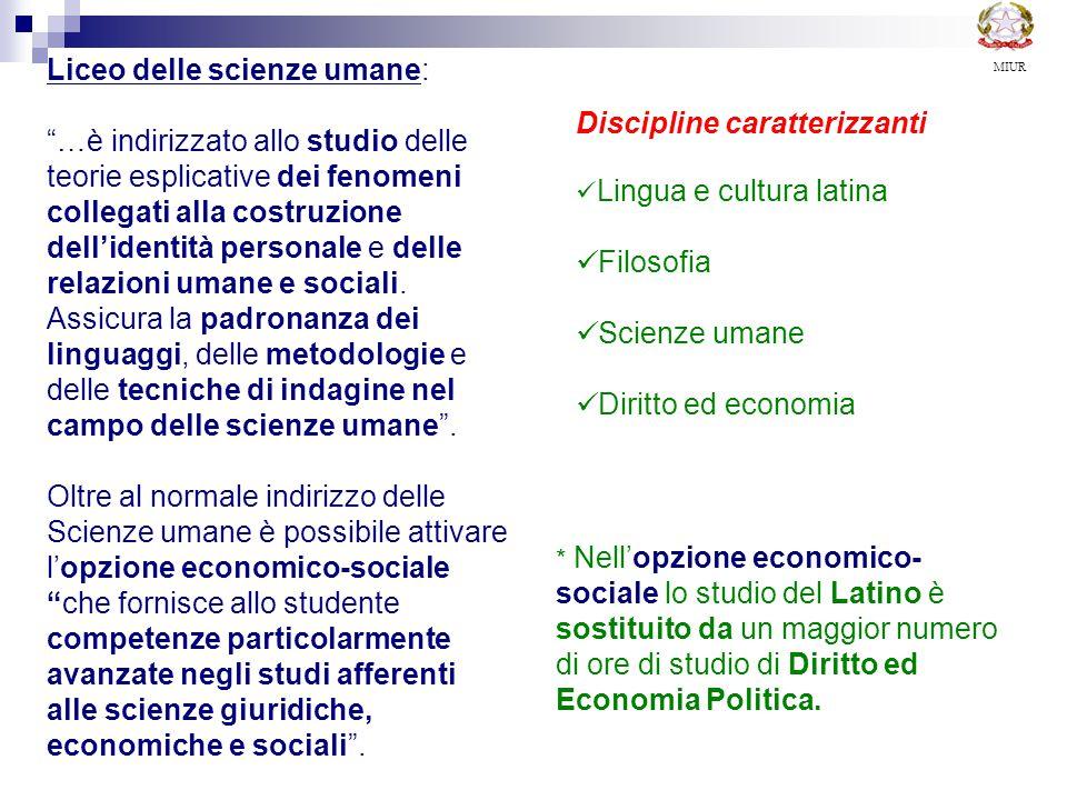 Liceo delle scienze umane: