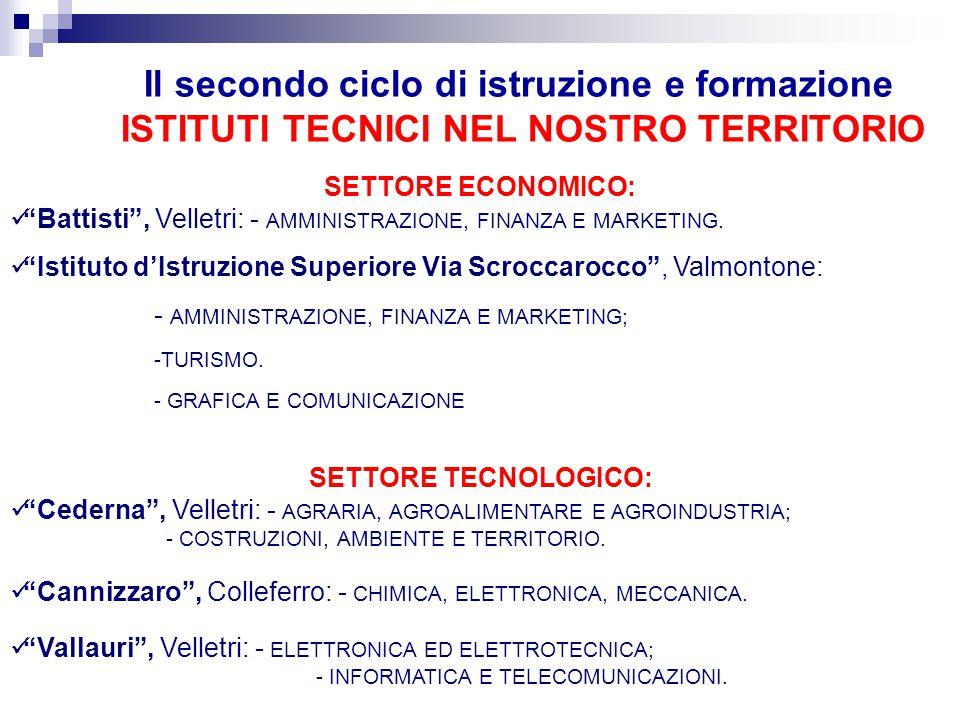 Il secondo ciclo di istruzione e formazione ISTITUTI TECNICI NEL NOSTRO TERRITORIO