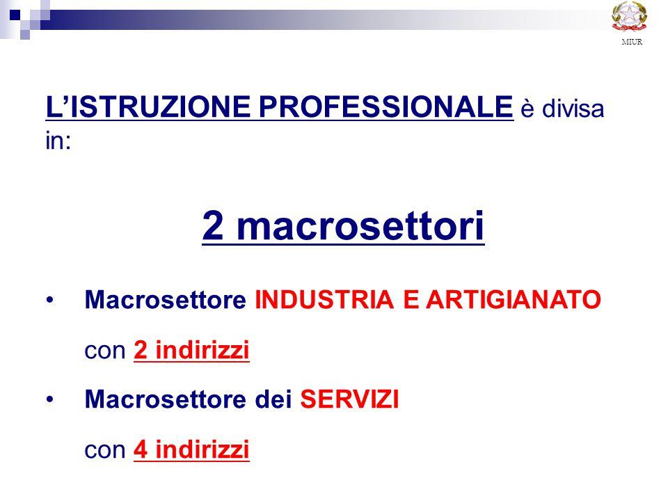 2 macrosettori L'ISTRUZIONE PROFESSIONALE è divisa in: