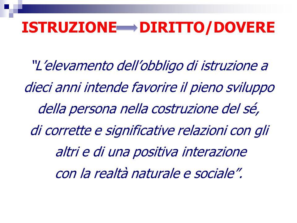 ISTRUZIONE DIRITTO/DOVERE