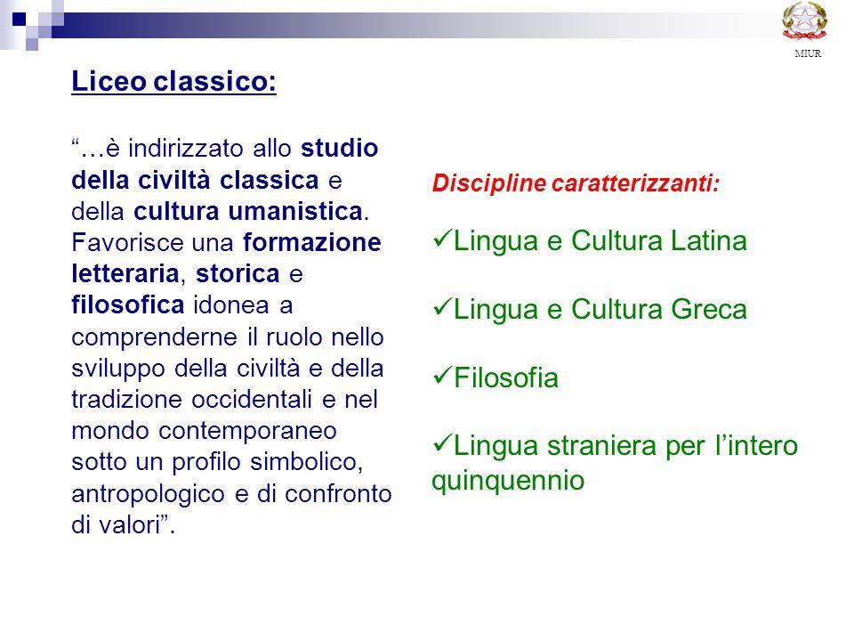 Lingua e Cultura Latina Lingua e Cultura Greca Filosofia