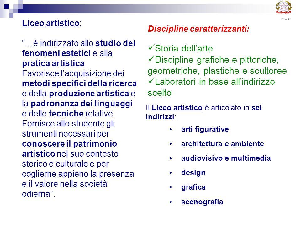 Discipline grafiche e pittoriche, geometriche, plastiche e scultoree