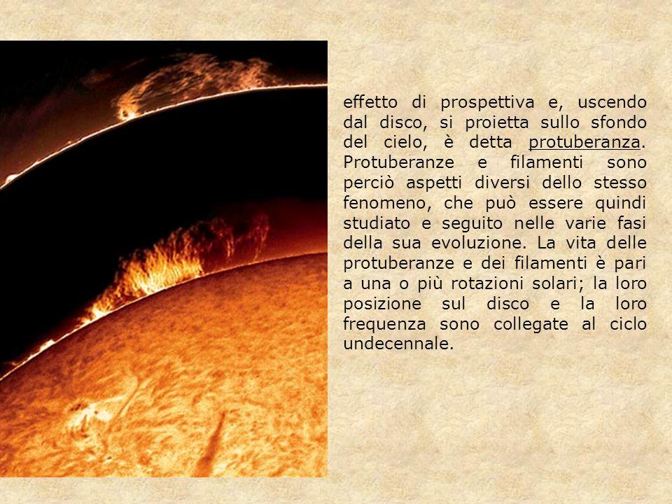 effetto di prospettiva e, uscendo dal disco, si proietta sullo sfondo del cielo, è detta protuberanza.