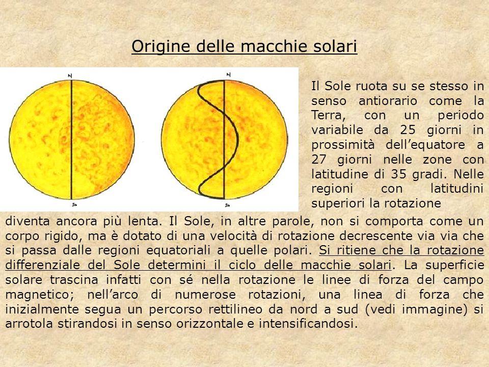 Origine delle macchie solari
