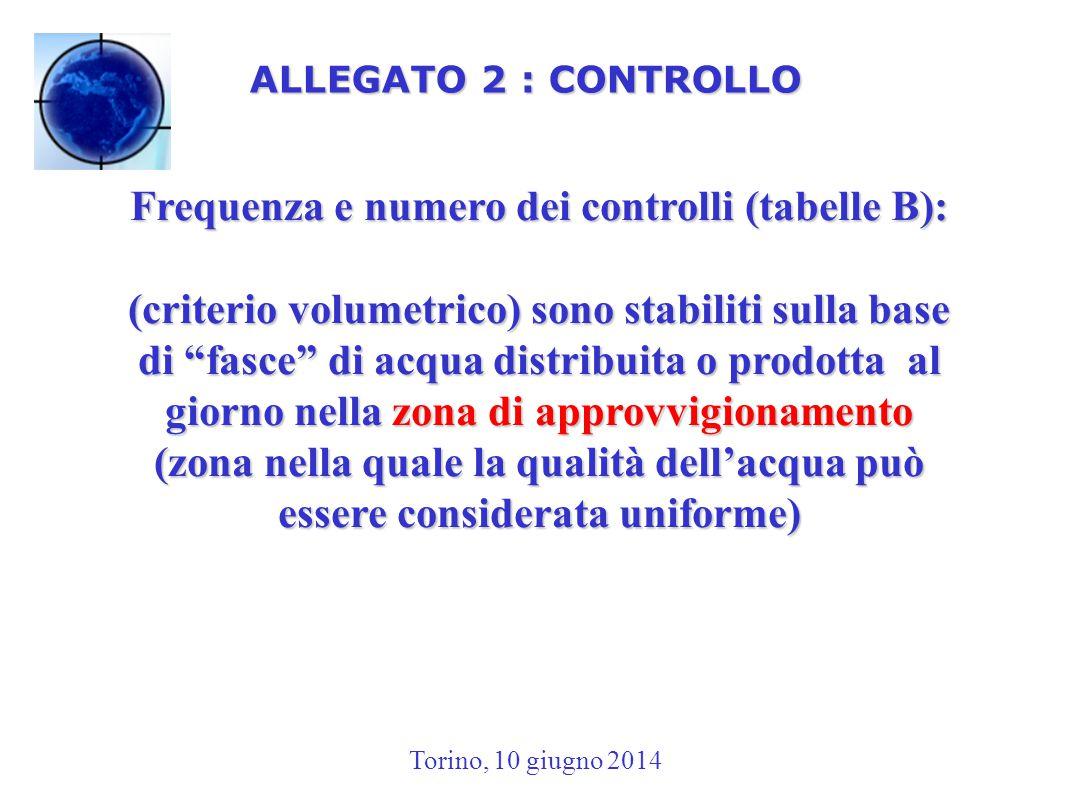 Frequenza e numero dei controlli (tabelle B):