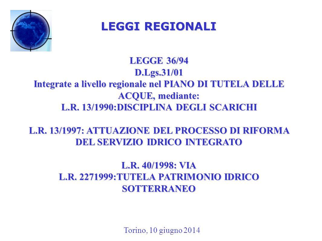 LEGGI REGIONALI LEGGE 36/94 D.Lgs.31/01