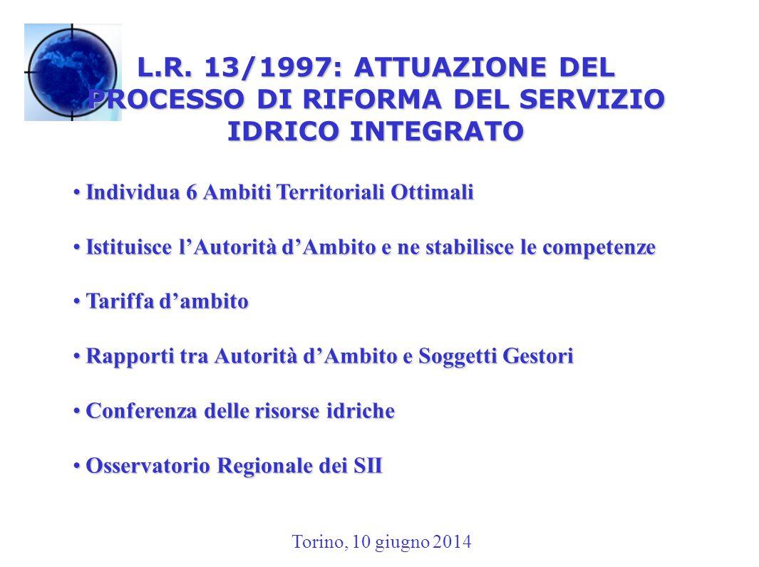 L.R. 13/1997: ATTUAZIONE DEL PROCESSO DI RIFORMA DEL SERVIZIO IDRICO INTEGRATO
