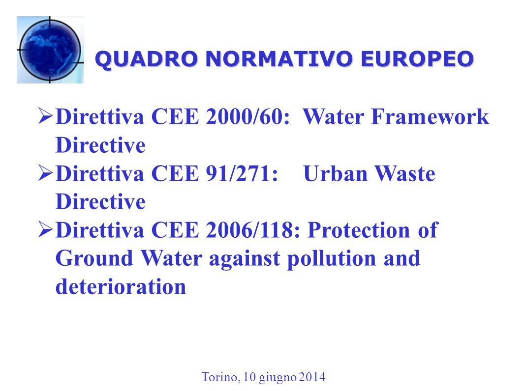 Direttiva CEE 2000/60: Water Framework Directive