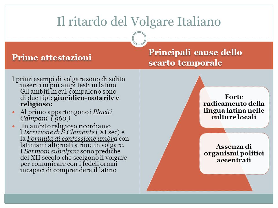Il ritardo del Volgare Italiano