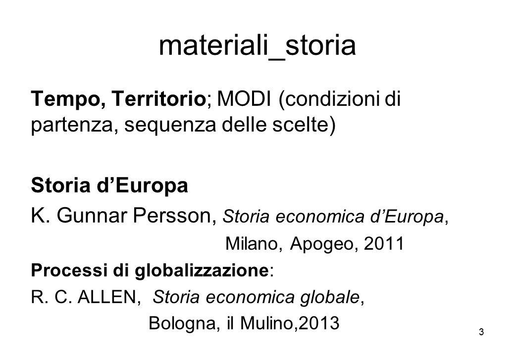 materiali_storia Tempo, Territorio; MODI (condizioni di partenza, sequenza delle scelte) Storia d'Europa.