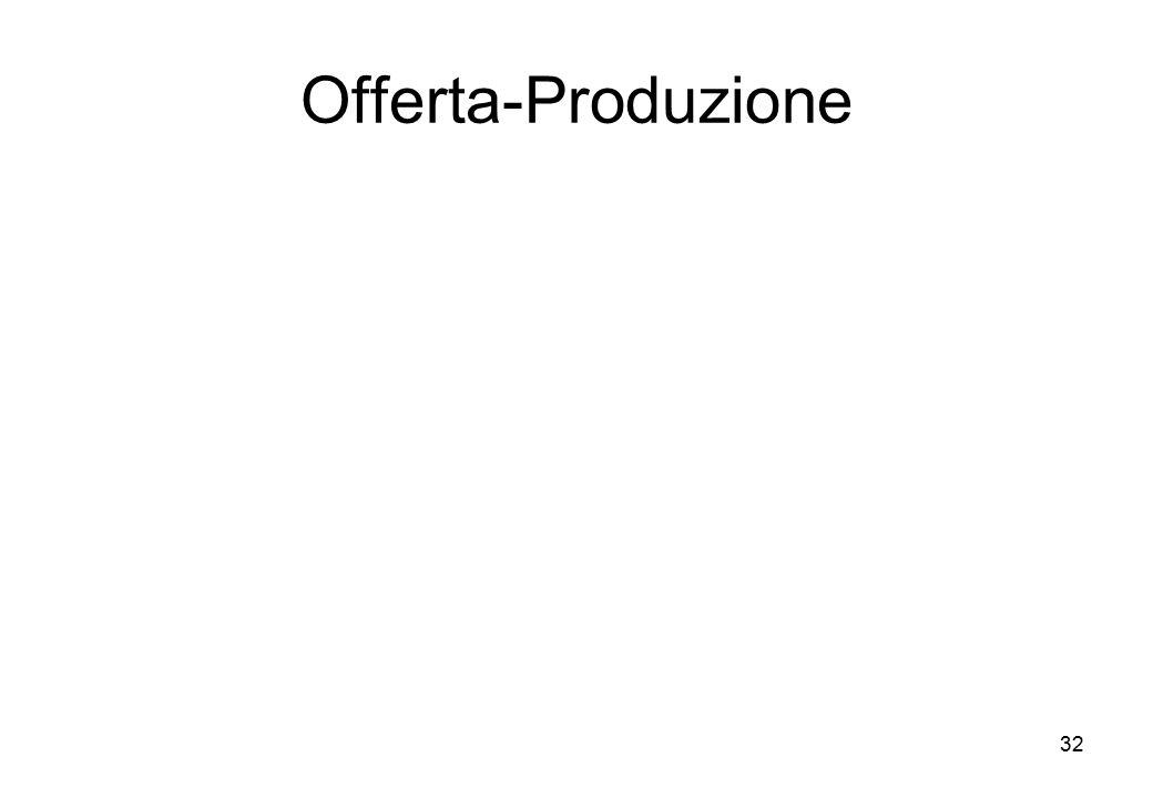 Offerta-Produzione