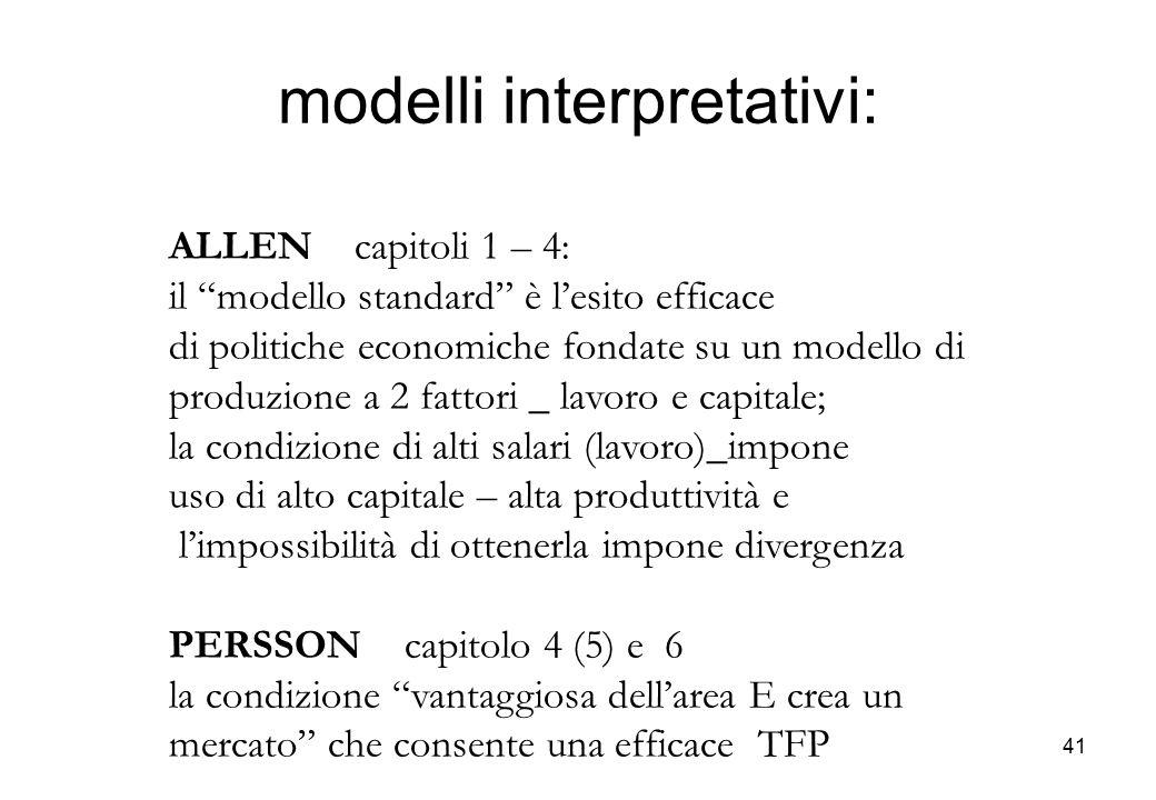 modelli interpretativi: