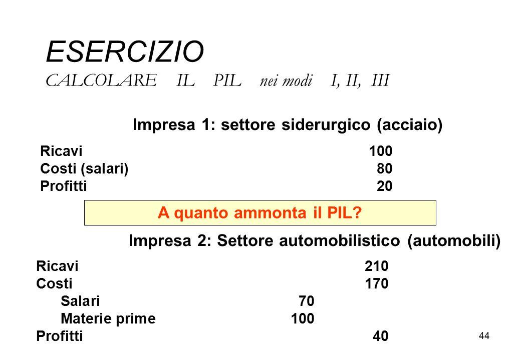 ESERCIZIO CALCOLARE IL PIL nei modi I, II, III