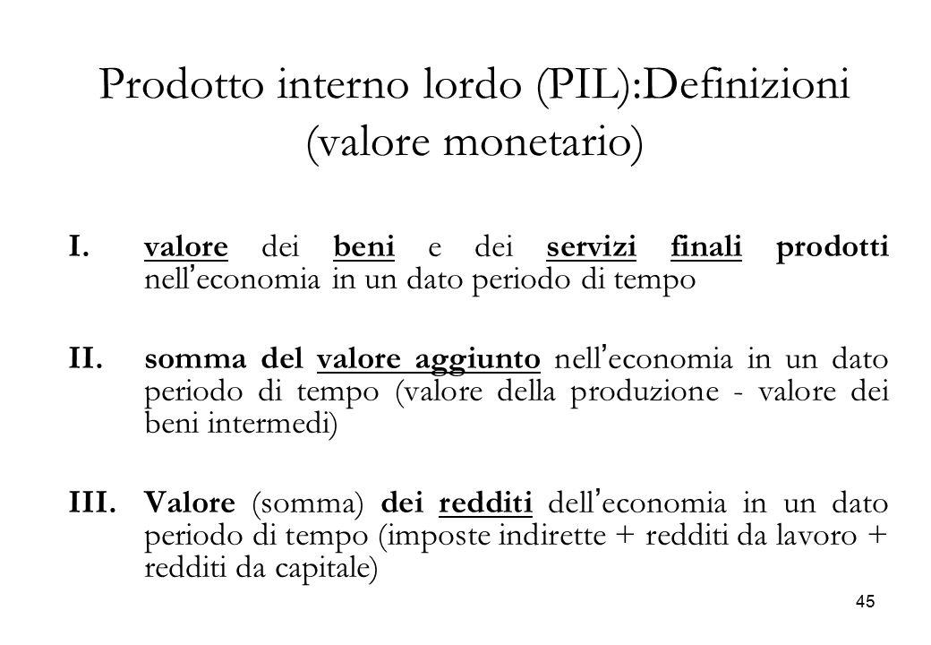 Prodotto interno lordo (PIL):Definizioni (valore monetario)