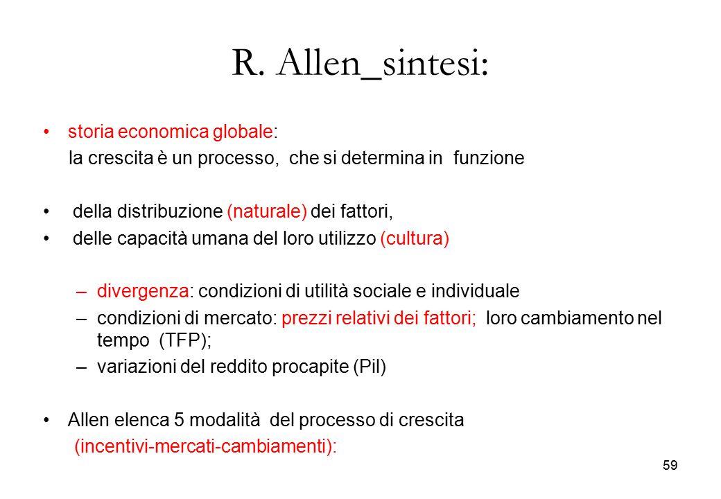 R. Allen_sintesi: storia economica globale: