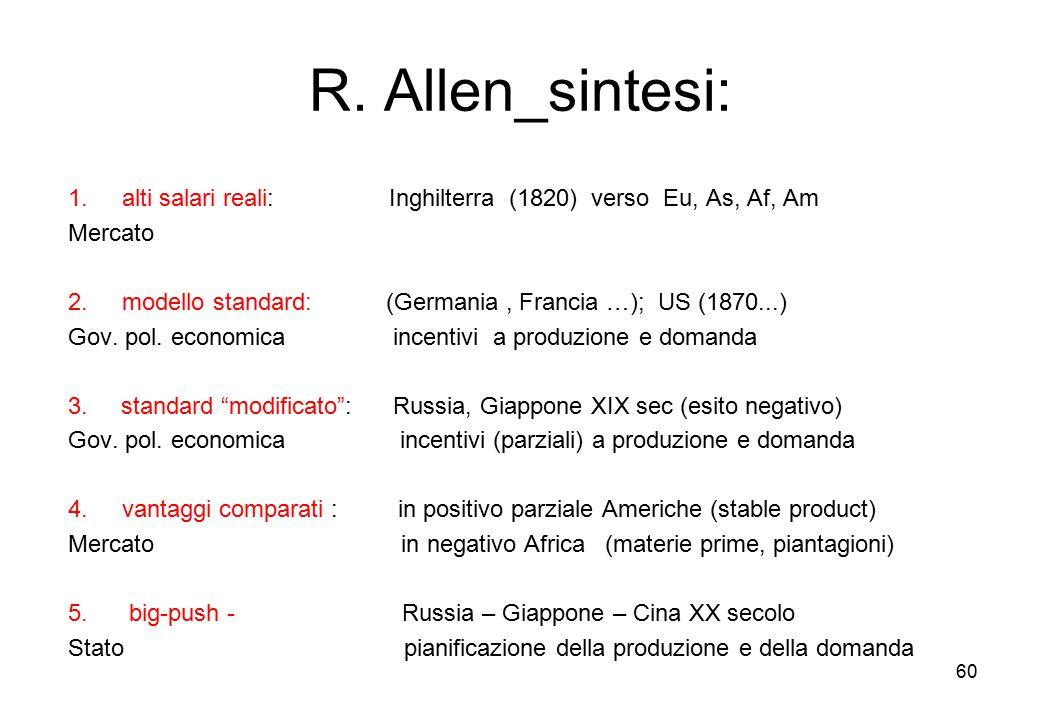 R. Allen_sintesi: alti salari reali: Inghilterra (1820) verso Eu, As, Af, Am. Mercato.