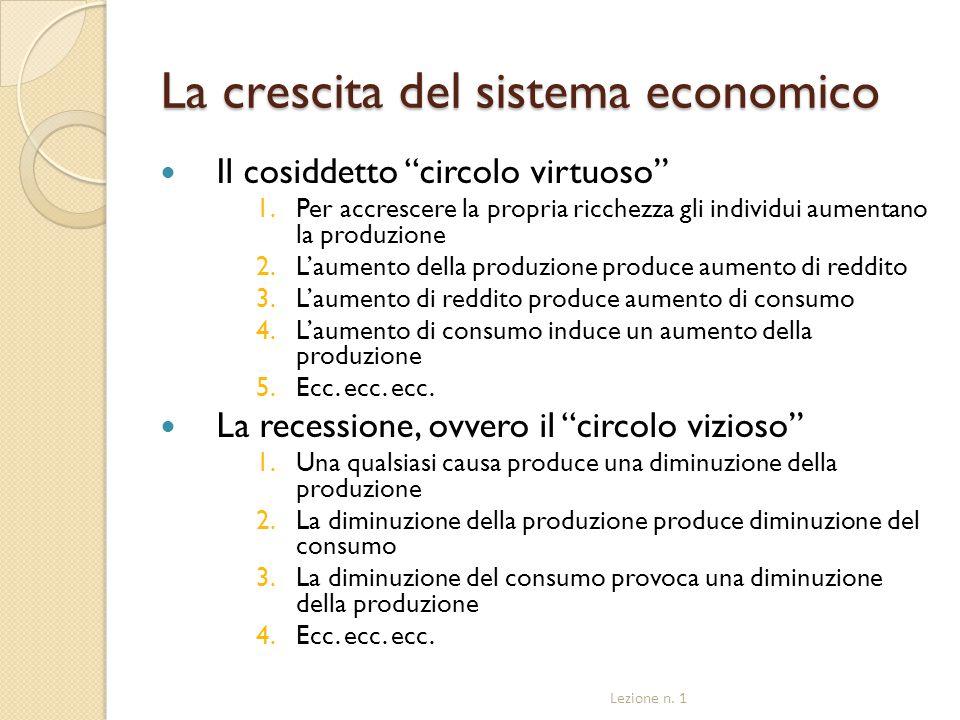 La crescita del sistema economico