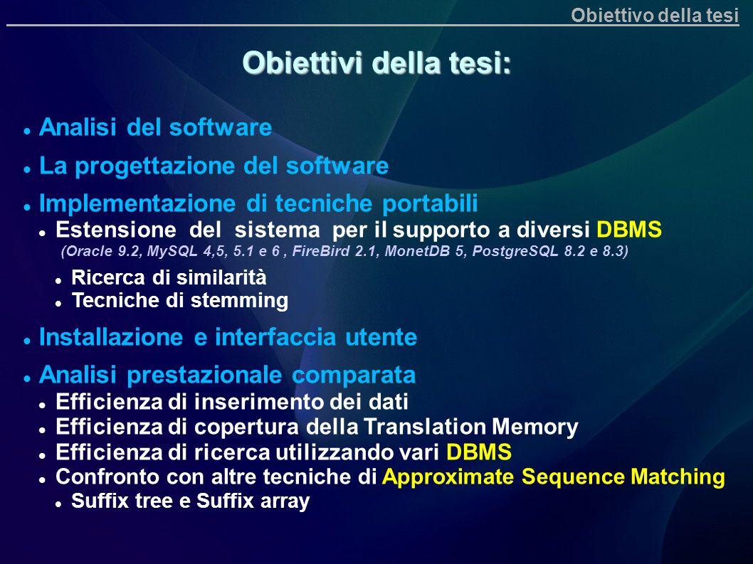 Obiettivi della tesi: Analisi del software