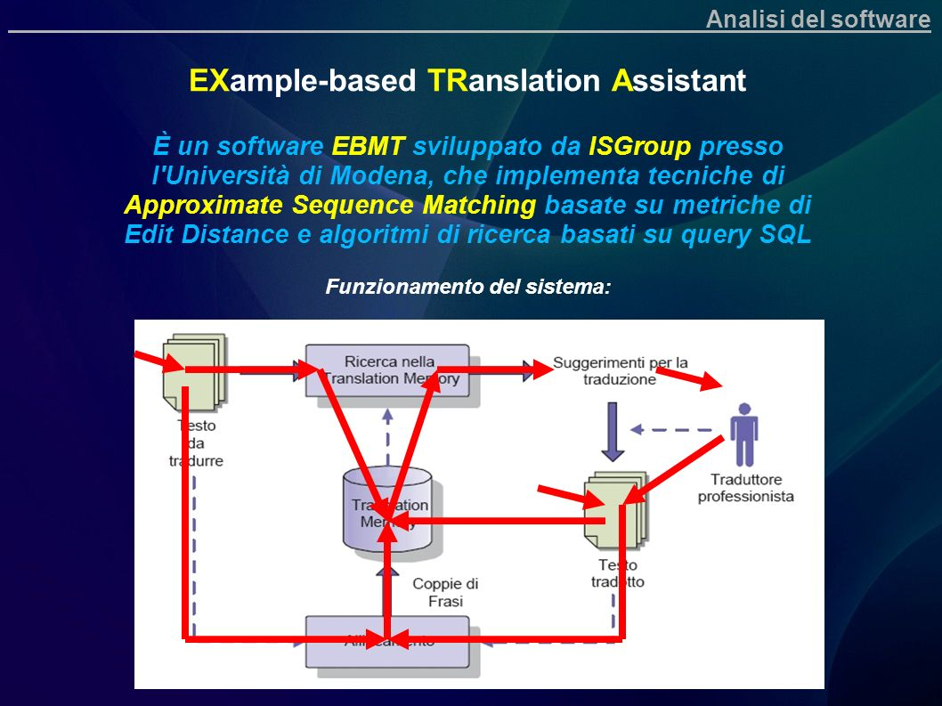 EXample-based TRanslation Assistant
