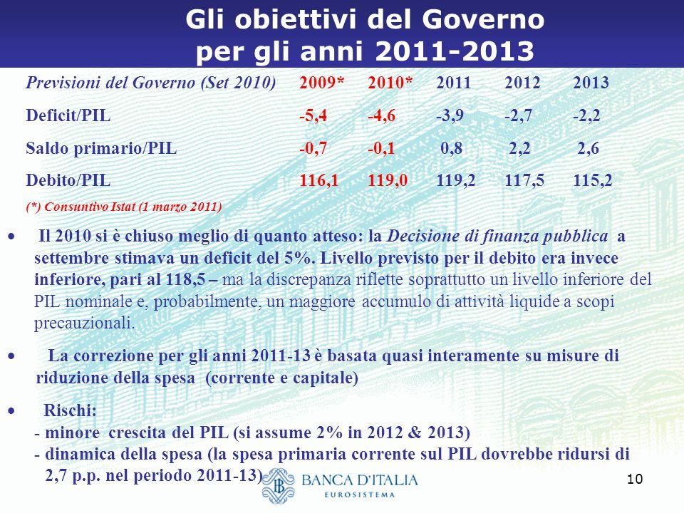 Gli obiettivi del Governo per gli anni 2011-2013