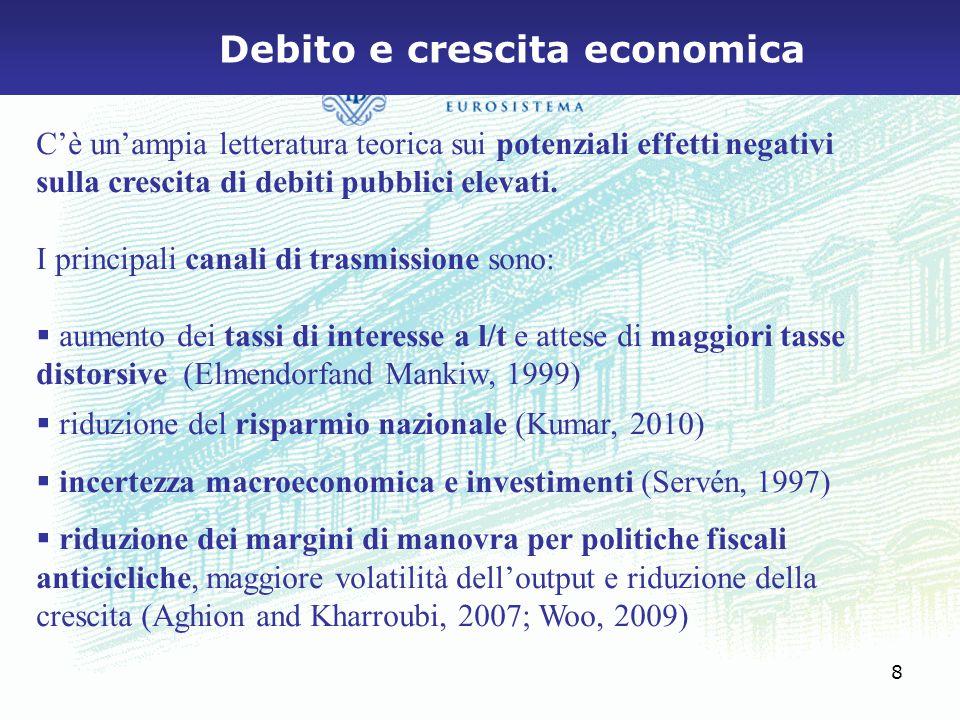 Debito e crescita economica