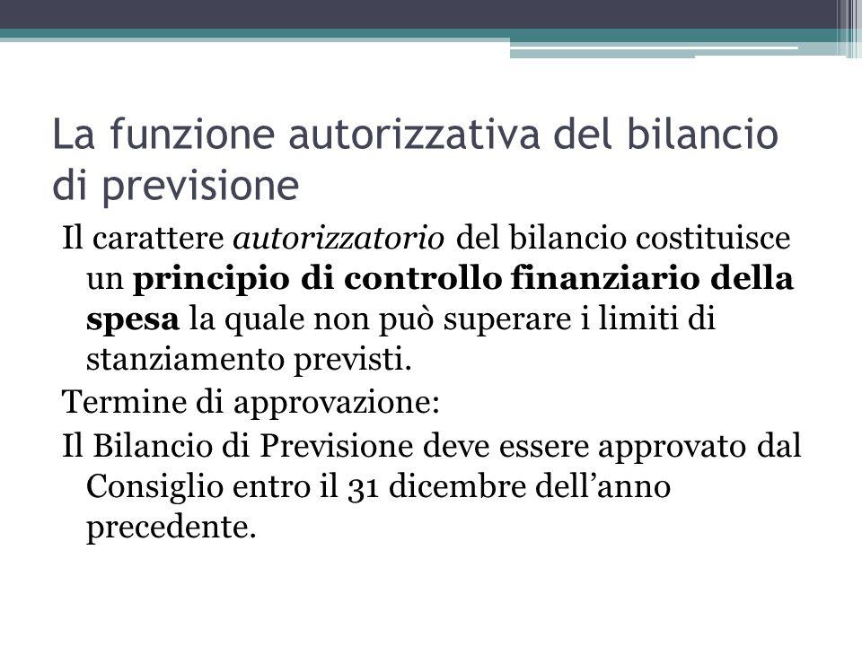 La funzione autorizzativa del bilancio di previsione