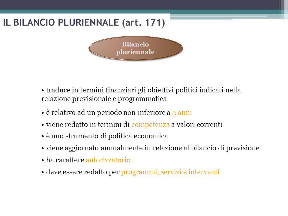 IL BILANCIO PLURIENNALE (art. 171)