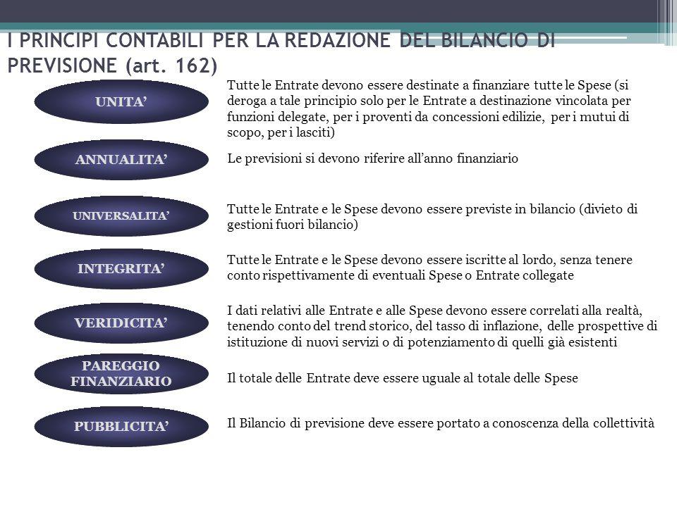 I PRINCIPI CONTABILI PER LA REDAZIONE DEL BILANCIO DI PREVISIONE (art