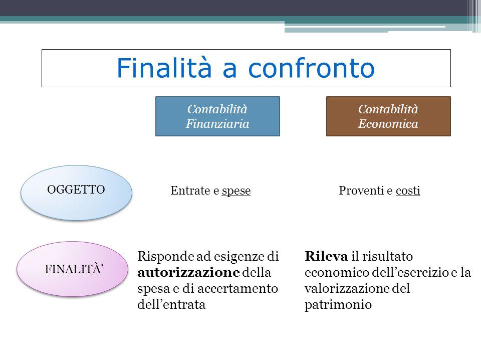 Finalità a confronto Contabilità. Finanziaria. Contabilità. Economica. OGGETTO. Entrate e spese.