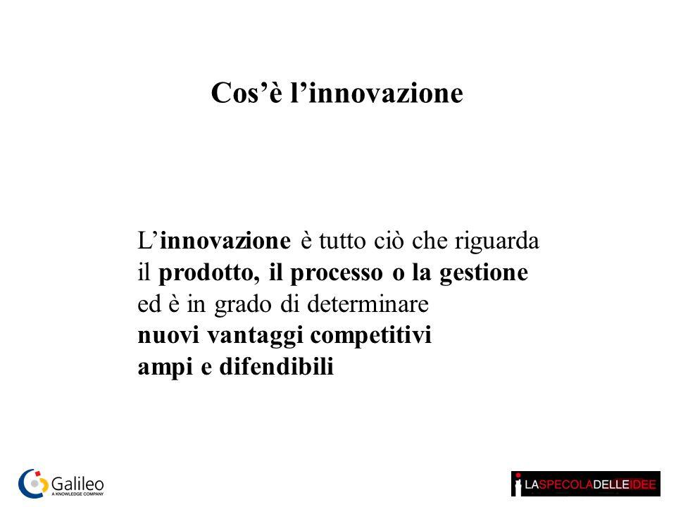 Cos'è l'innovazione L'innovazione è tutto ciò che riguarda