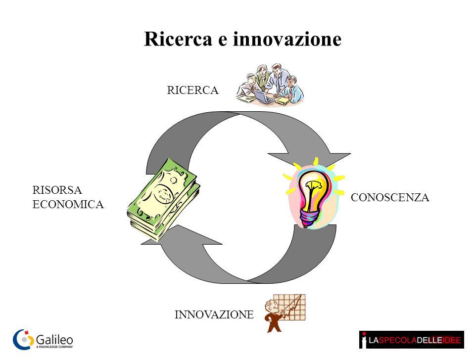 Ricerca e innovazione RICERCA RISORSA ECONOMICA CONOSCENZA 4