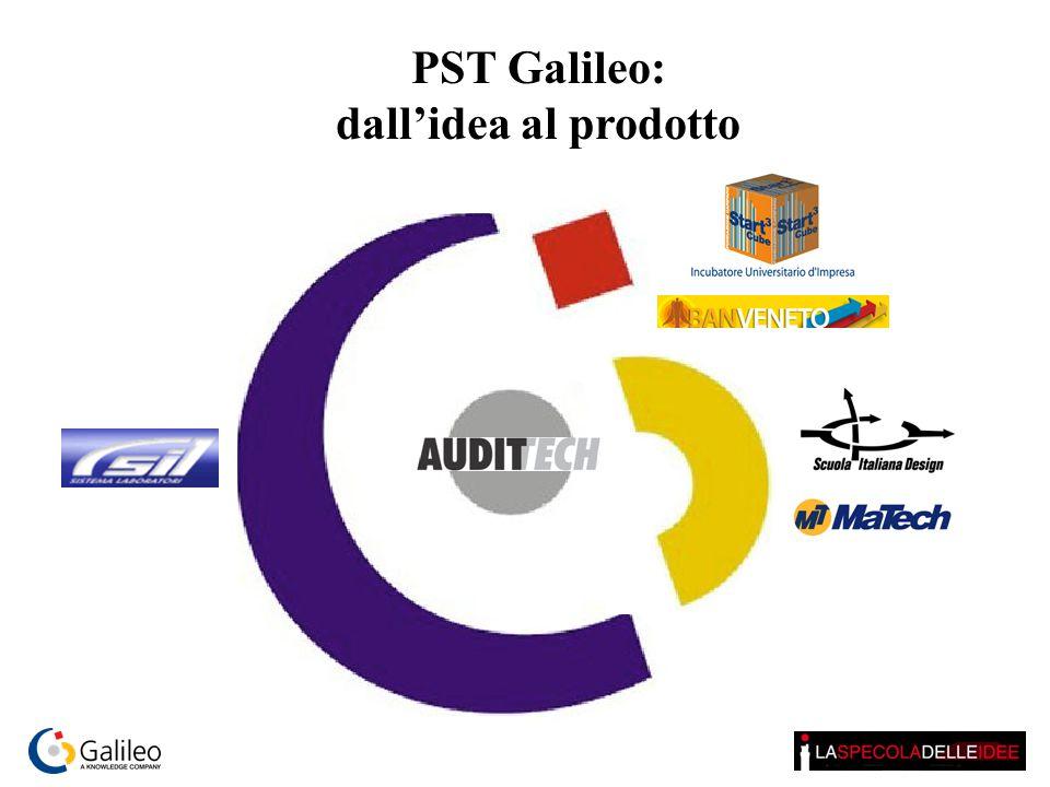 PST Galileo: dall'idea al prodotto