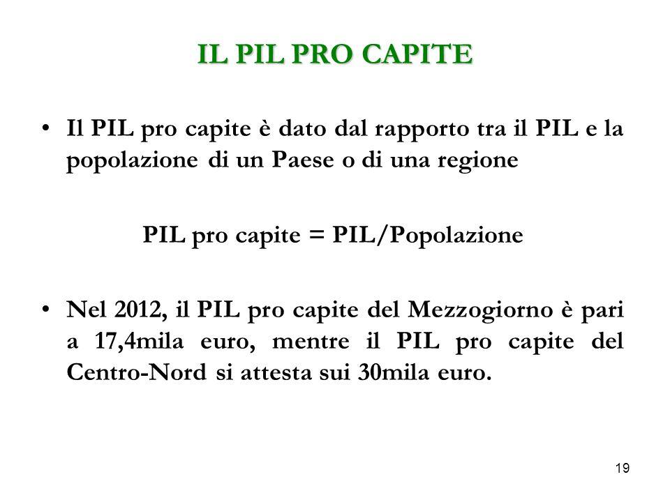 PIL pro capite = PIL/Popolazione