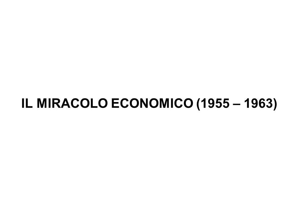 IL MIRACOLO ECONOMICO (1955 – 1963)