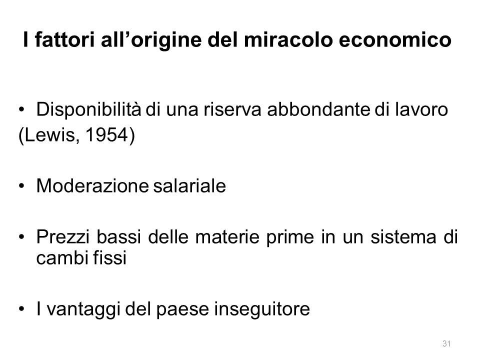 I fattori all'origine del miracolo economico