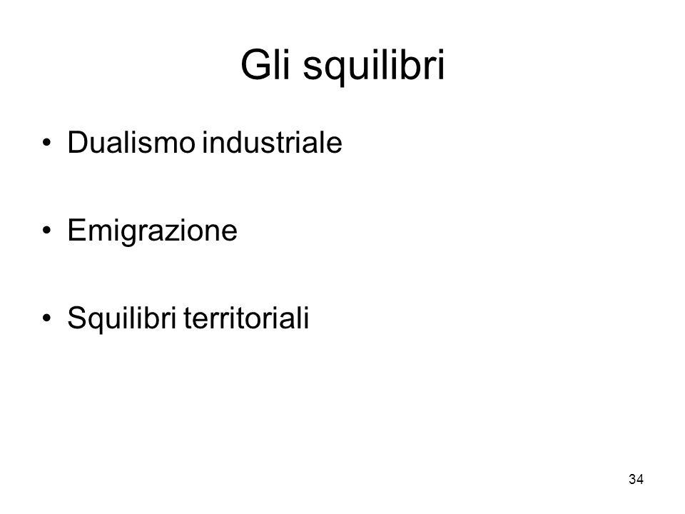 Gli squilibri Dualismo industriale Emigrazione Squilibri territoriali