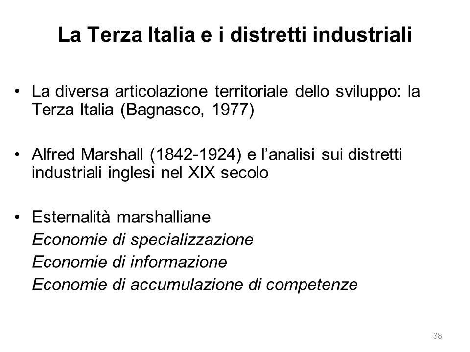 La Terza Italia e i distretti industriali