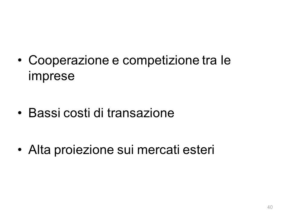 Cooperazione e competizione tra le imprese