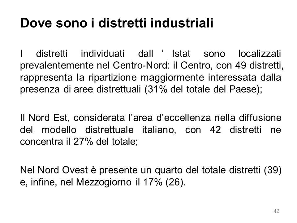Dove sono i distretti industriali