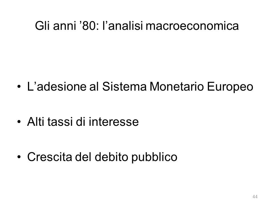 Gli anni '80: l'analisi macroeconomica