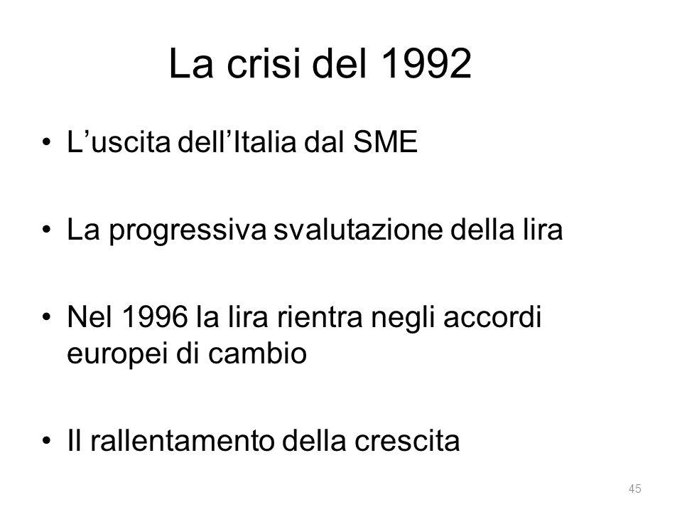 La crisi del 1992 L'uscita dell'Italia dal SME