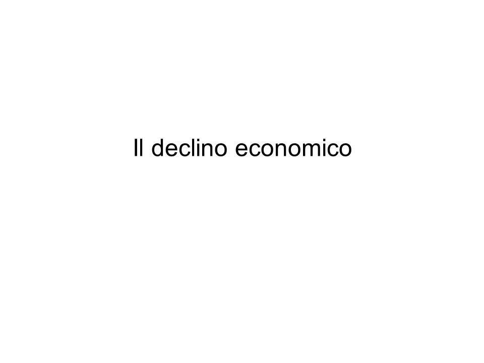 Il declino economico