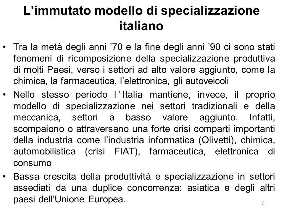L'immutato modello di specializzazione italiano